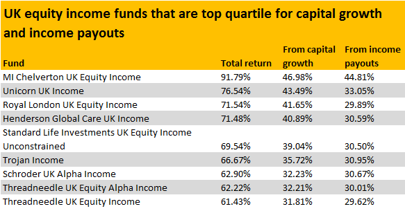 Buy thesis of a uk equity